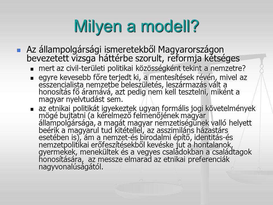 Milyen a modell? Az állampolgársági ismeretekből Magyarországon bevezetett vizsga háttérbe szorult, reformja kétséges Az állampolgársági ismeretekből