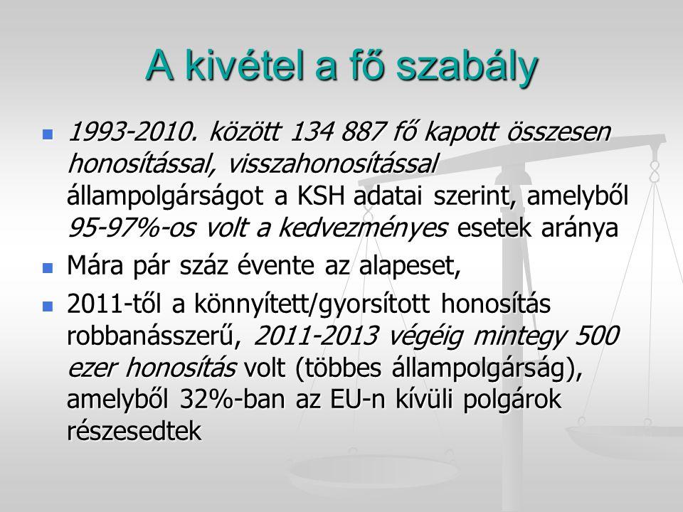A kivétel a fő szabály 1993-2010. között 134 887 fő kapott összesen honosítással, visszahonosítással állampolgárságot a KSH adatai szerint, amelyből 9