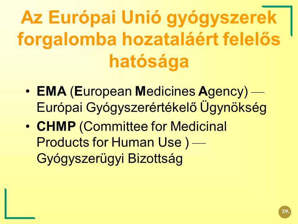 Az Európai Unió gyógyszerek forgalomba hozataláért felelős hatósága EMA (European Medicines Agency) — Európai Gyógyszerértékelő Ügynökség CHMP (Commit