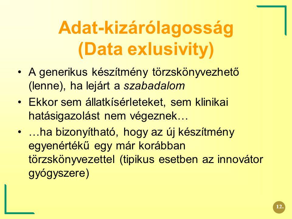 Adat-kizárólagosság (Data exlusivity) A generikus készítmény törzskönyvezhető (lenne), ha lejárt a szabadalom Ekkor sem állatkísérleteket, sem klinika
