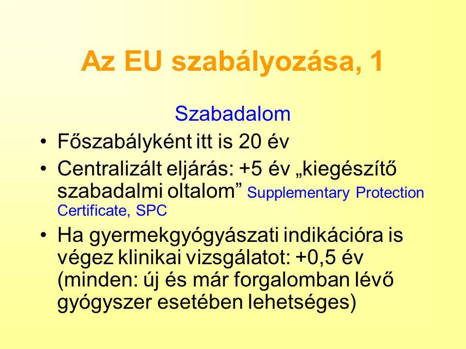 """Az EU szabályozása, 1 Szabadalom Főszabályként itt is 20 év Centralizált eljárás: +5 év """"kiegészítő szabadalmi oltalom"""" Supplementary Protection Certi"""