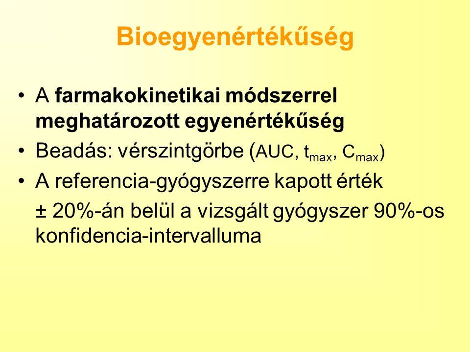 Bioegyenértékűség A farmakokinetikai módszerrel meghatározott egyenértékűség Beadás: vérszintgörbe ( AUC, t max, C max ) A referencia-gyógyszerre kapo