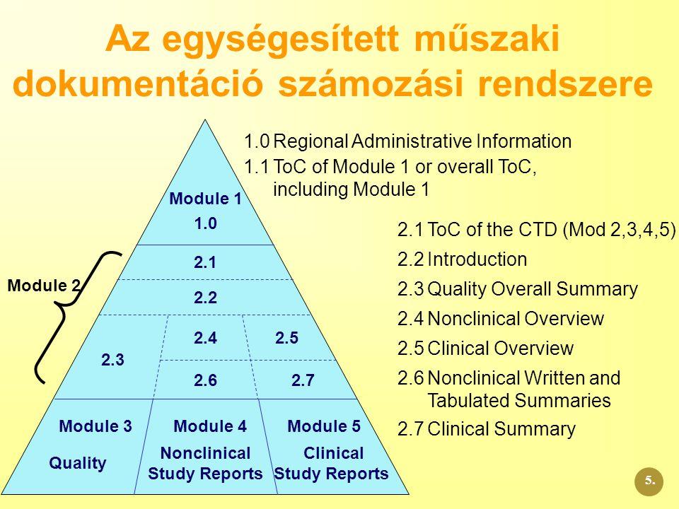 Az egységesített műszaki dokumentáció számozási rendszere 1.0Regional Administrative Information 1.1ToC of Module 1 or overall ToC, including Module 1