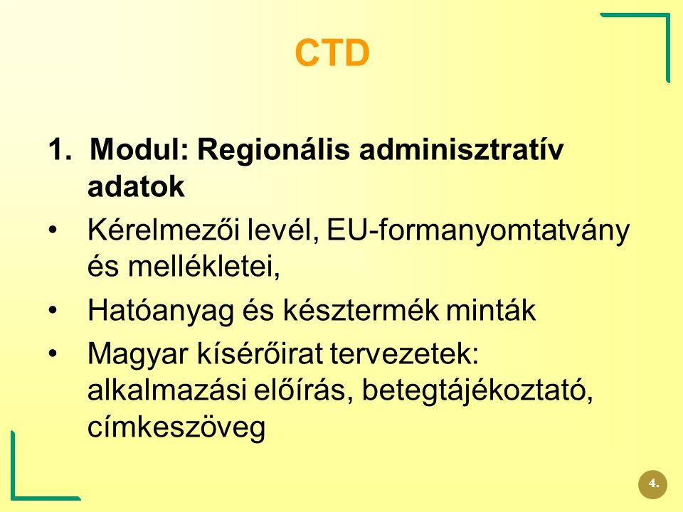 CTD 1. Modul: Regionális adminisztratív adatok Kérelmezői levél, EU-formanyomtatvány és mellékletei, Hatóanyag és késztermék minták Magyar kísérőirat