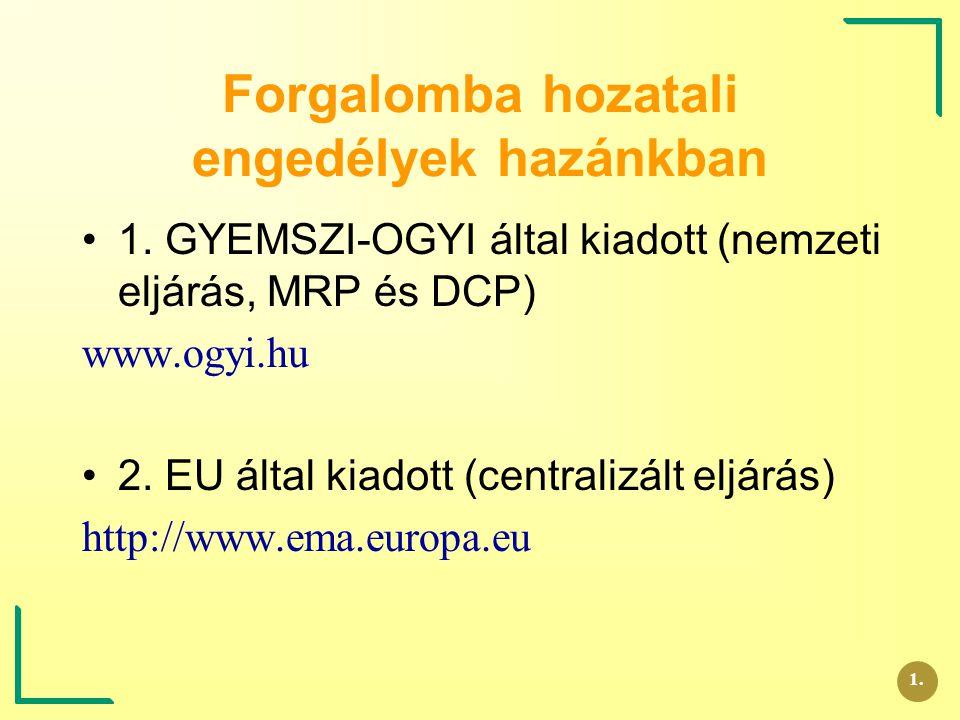 Forgalomba hozatali engedélyek hazánkban 1. GYEMSZI-OGYI által kiadott (nemzeti eljárás, MRP és DCP) www.ogyi.hu 2. EU által kiadott (centralizált elj