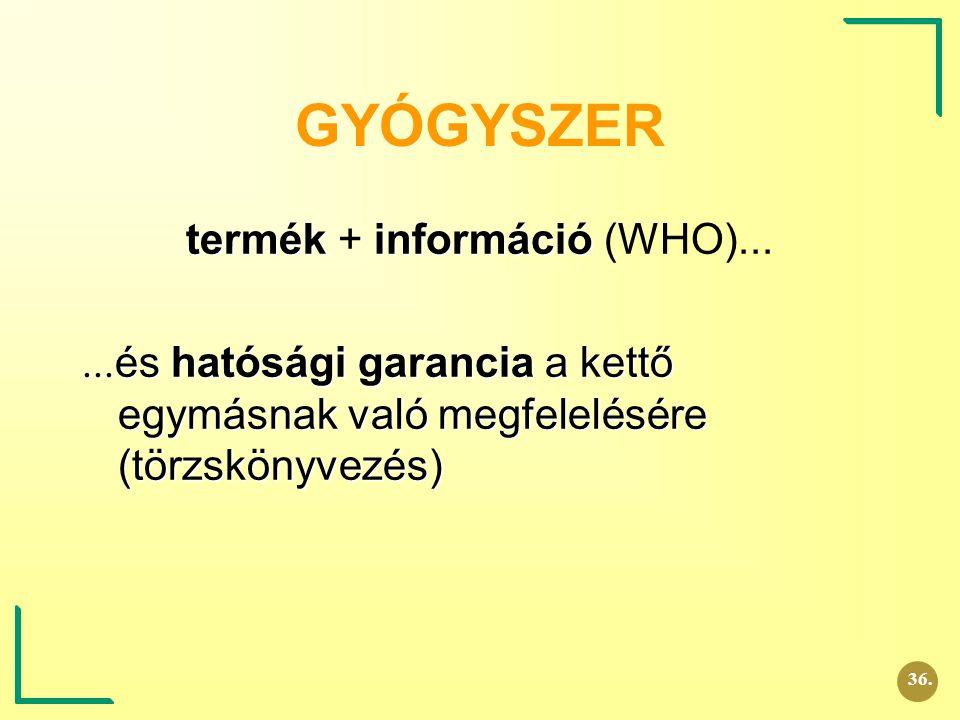 GYÓGYSZER termék információ termék + információ (WHO)...... és hatósági garancia a kettő egymásnak való megfelelésére (törzskönyvezés) 36.