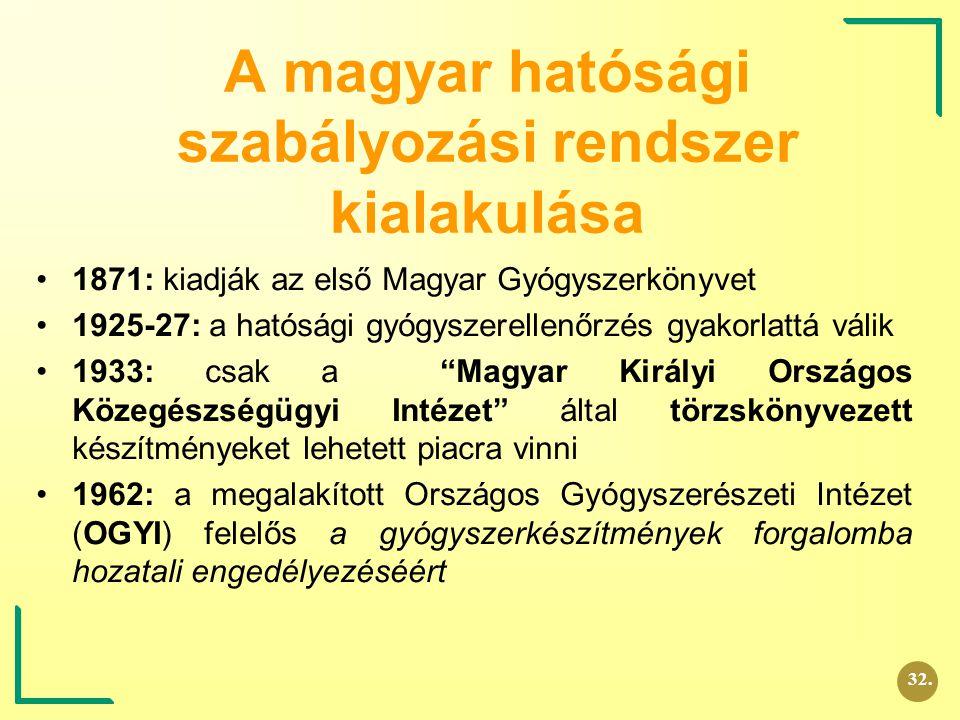 A magyar hatósági szabályozási rendszer kialakulása 1871: kiadják az első Magyar Gyógyszerkönyvet 1925-27: a hatósági gyógyszerellenőrzés gyakorlattá