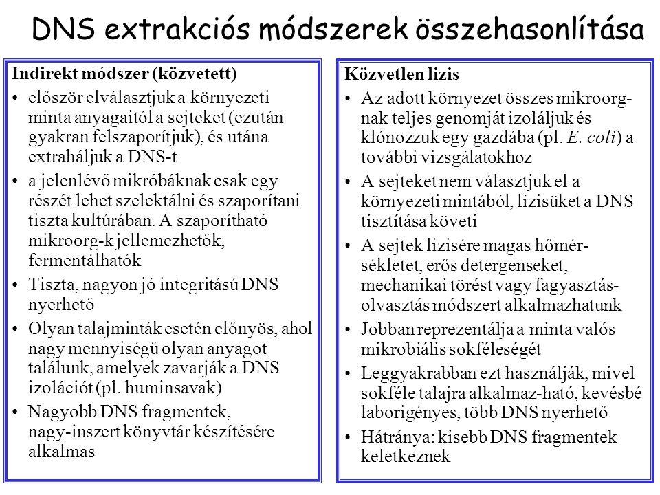 DNS extrakciós módszerek összehasonlítása Indirekt módszer (közvetett) először elválasztjuk a környezeti minta anyagaitól a sejteket (ezután gyakran felszaporítjuk), és utána extraháljuk a DNS-t a jelenlévő mikróbáknak csak egy részét lehet szelektálni és szaporítani tiszta kultúrában.