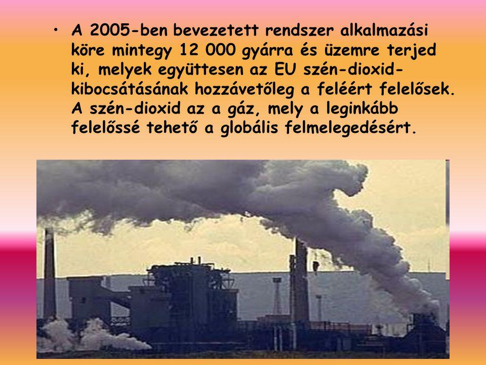 A 2005-ben bevezetett rendszer alkalmazási köre mintegy 12 000 gyárra és üzemre terjed ki, melyek együttesen az EU szén-dioxid- kibocsátásának hozzávetőleg a feléért felelősek.