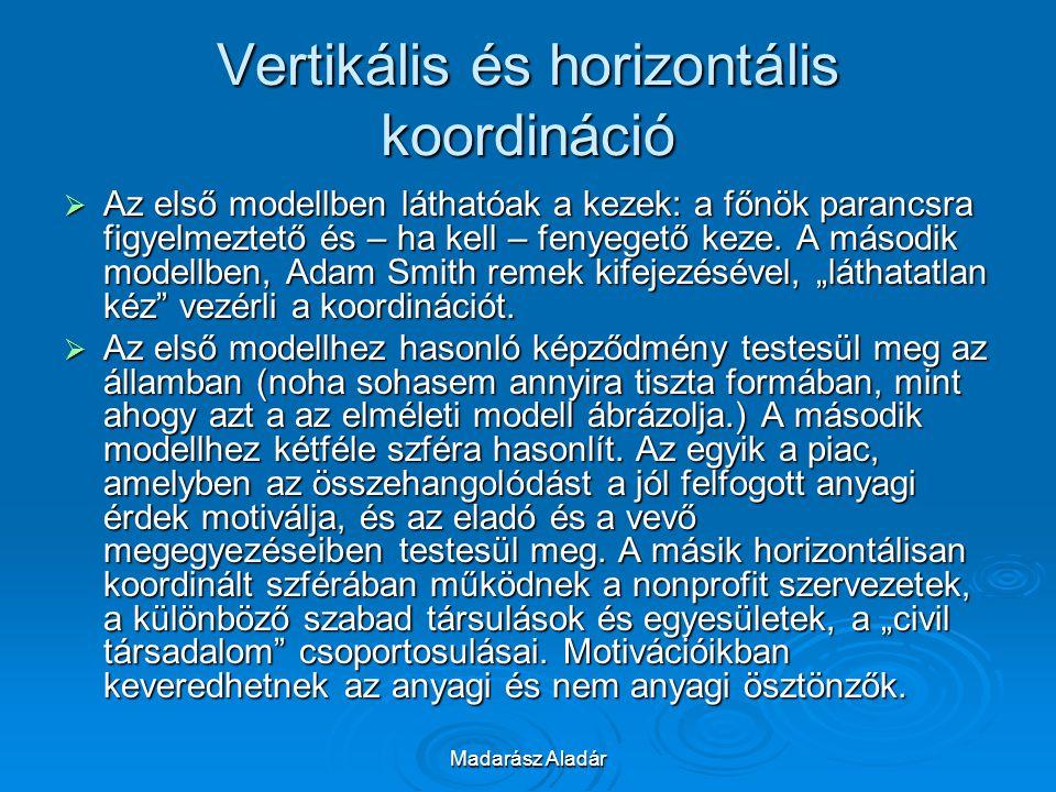 Madarász Aladár Vertikális és horizontális koordináció  Az első modellben láthatóak a kezek: a főnök parancsra figyelmeztető és – ha kell – fenyegető