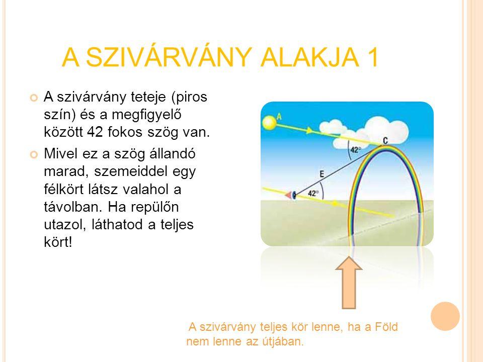 A SZIVÁRVÁNY ALAKJA 2 A nagy esőcseppek (néhány milliméter átmérőjűek) fényes szivárványt adnak, míg a kicsi cseppek (például, amik a ködben fordulnak elő), halvány szivárványt hoznak létre.