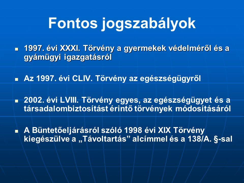 Fontos jogszabályok 1997. évi XXXI. Törvény a gyermekek védelméről és a gyámügyi igazgatásról 1997. évi XXXI. Törvény a gyermekek védelméről és a gyám