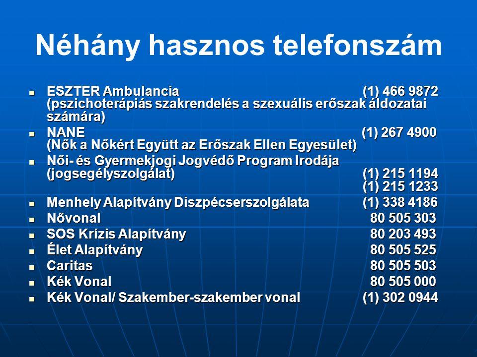Néhány hasznos telefonszám ESZTER Ambulancia (1) 466 9872 (pszichoterápiás szakrendelés a szexuális erőszak áldozatai számára) ESZTER Ambulancia (1) 4