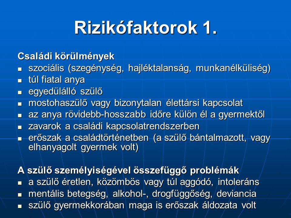 Rizikófaktorok 1. Családi körülmények szociális (szegénység, hajléktalanság, munkanélküliség) szociális (szegénység, hajléktalanság, munkanélküliség)