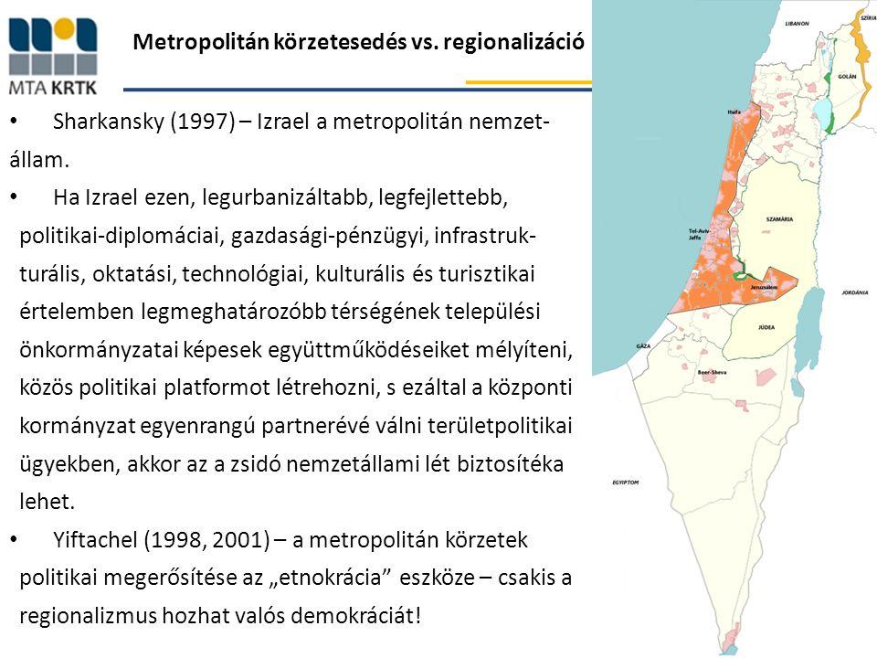 Metropolitán körzetesedés vs. regionalizáció Sharkansky (1997) – Izrael a metropolitán nemzet- állam. Ha Izrael ezen, legurbanizáltabb, legfejlettebb,