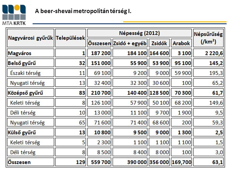 A beer-shevai metropolitán térség I.