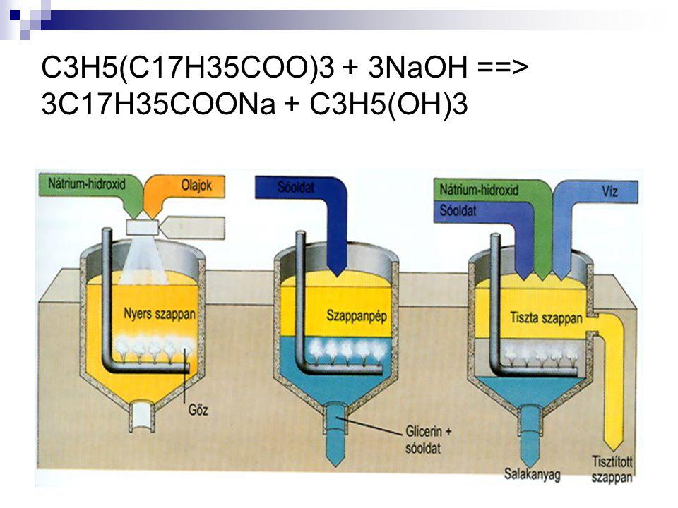 C3H5(C17H35COO)3 + 3NaOH ==> 3C17H35COONa + C3H5(OH)3