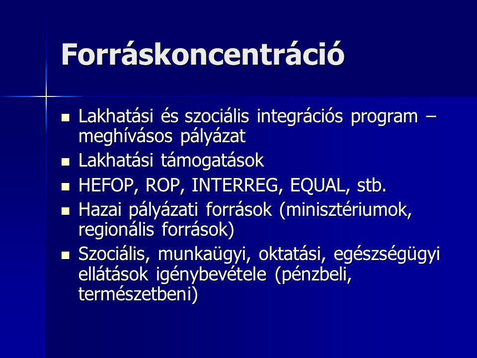 Forráskoncentráció Lakhatási és szociális integrációs program – meghívásos pályázat Lakhatási és szociális integrációs program – meghívásos pályázat Lakhatási támogatások Lakhatási támogatások HEFOP, ROP, INTERREG, EQUAL, stb.