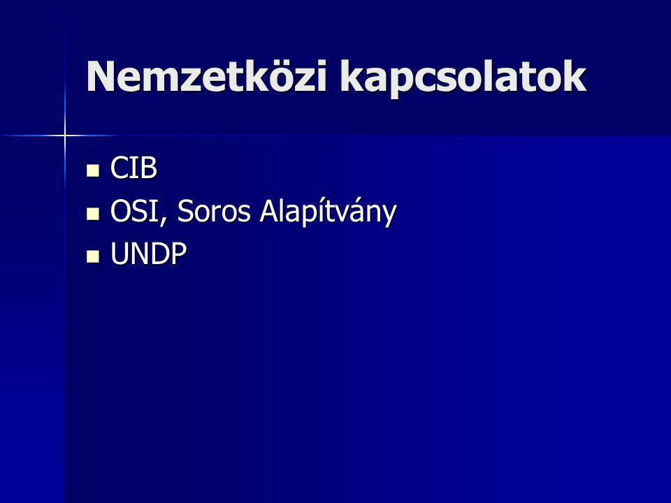 Nemzetközi kapcsolatok CIB CIB OSI, Soros Alapítvány OSI, Soros Alapítvány UNDP UNDP