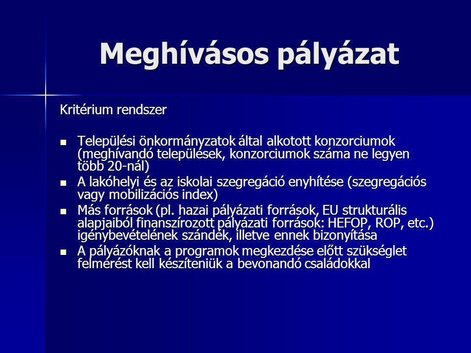 Meghívásos pályázat Kritérium rendszer Települési önkormányzatok által alkotott konzorciumok (meghívandó települések, konzorciumok száma ne legyen töb