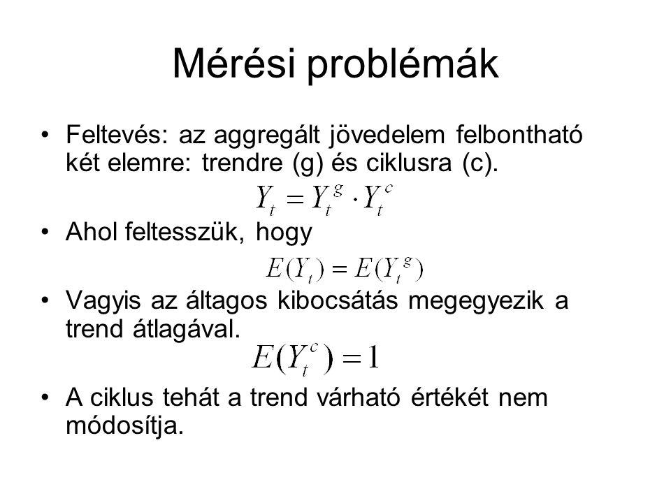 Mérési problémák Feltevés: az aggregált jövedelem felbontható két elemre: trendre (g) és ciklusra (c). Ahol feltesszük, hogy Vagyis az áltagos kibocsá