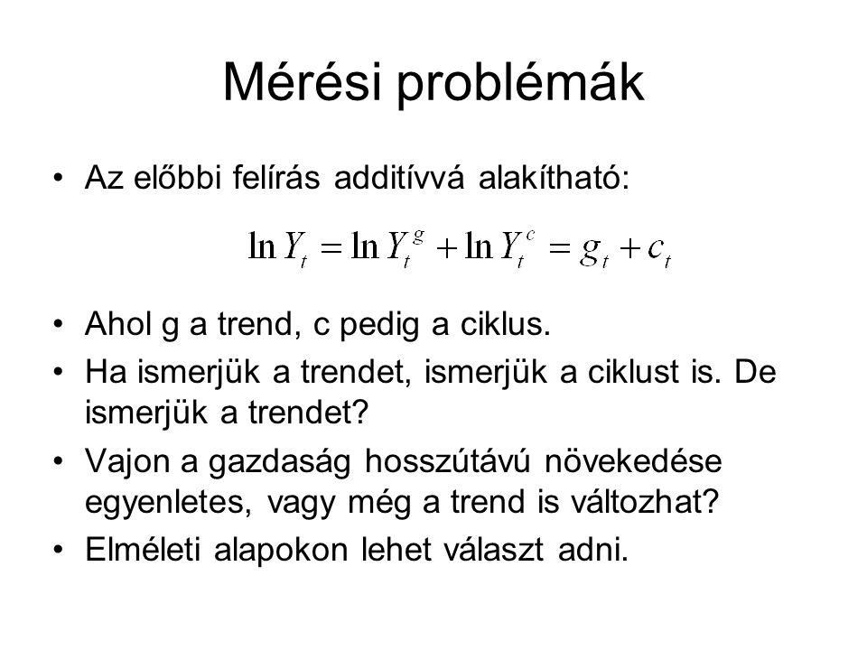 Mérési problémák Az előbbi felírás additívvá alakítható: Ahol g a trend, c pedig a ciklus. Ha ismerjük a trendet, ismerjük a ciklust is. De ismerjük a