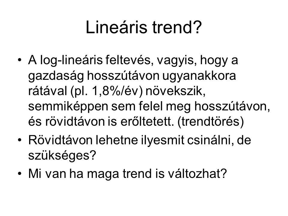 Lineáris trend? A log-lineáris feltevés, vagyis, hogy a gazdaság hosszútávon ugyanakkora rátával (pl. 1,8%/év) növekszik, semmiképpen sem felel meg ho