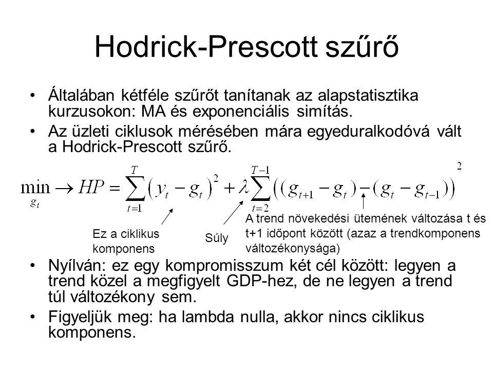 Hodrick-Prescott szűrő Általában kétféle szűrőt tanítanak az alapstatisztika kurzusokon: MA és exponenciális simítás. Az üzleti ciklusok mérésében már