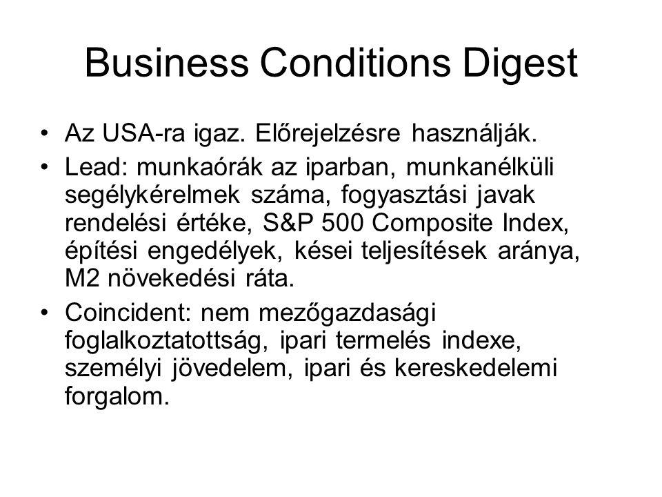 Business Conditions Digest Az USA-ra igaz. Előrejelzésre használják. Lead: munkaórák az iparban, munkanélküli segélykérelmek száma, fogyasztási javak