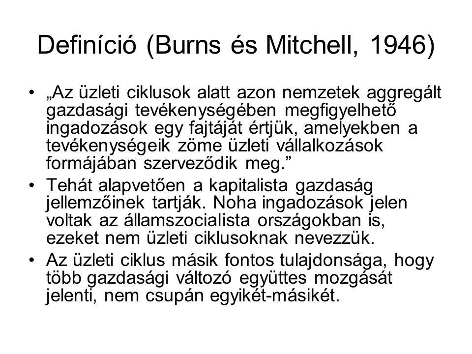 """Definíció (Burns és Mitchell, 1946) """"Az üzleti ciklusok alatt azon nemzetek aggregált gazdasági tevékenységében megfigyelhető ingadozások egy fajtáját"""