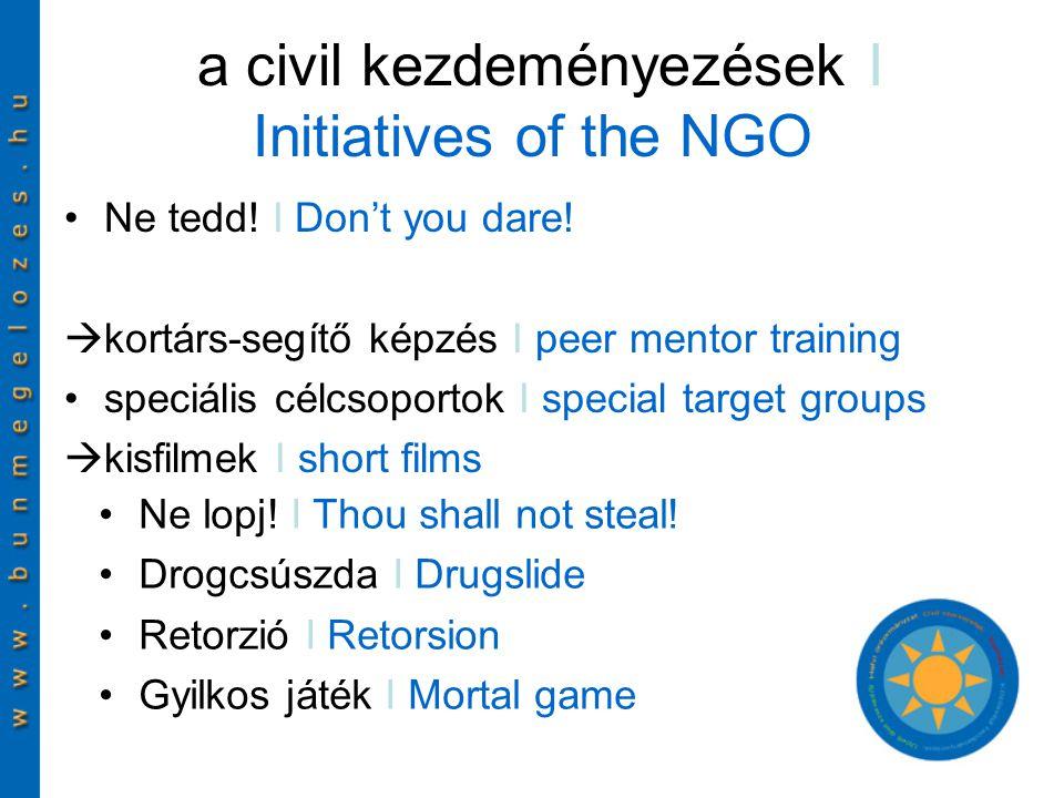 a civil kezdeményezések I Initiatives of the NGO Ne tedd! I Don't you dare!  kortárs-segítő képzés I peer mentor training speciális célcsoportok I sp