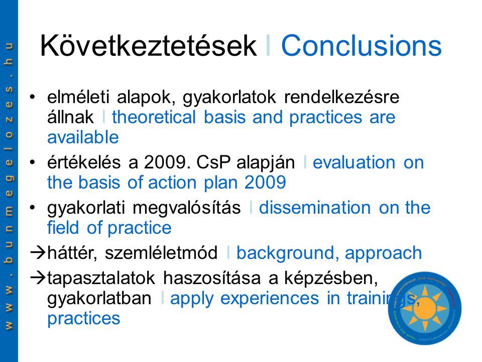 Következtetések I Conclusions elméleti alapok, gyakorlatok rendelkezésre állnak I theoretical basis and practices are available értékelés a 2009.