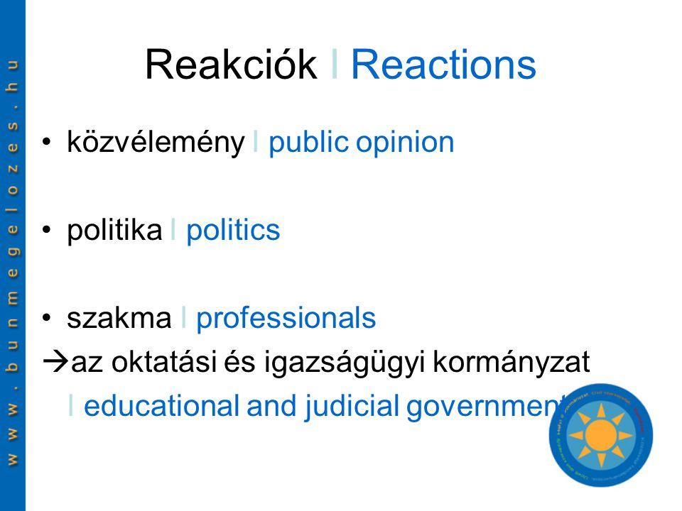 Reakciók I Reactions közvélemény I public opinion politika I politics szakma I professionals  az oktatási és igazságügyi kormányzat I educational and judicial government
