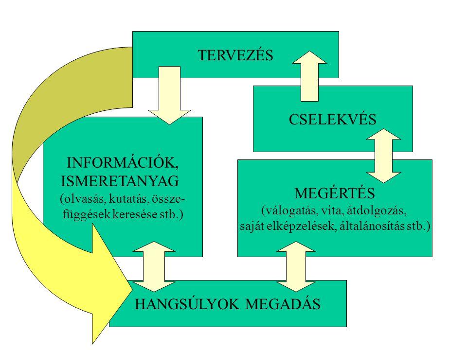 Pedagógiai tennivalók A személyiségfejlődést elősegítő csomópontok Élményadás: minél rendszeresebb az élmény a szocializációs folyamat annál gyorsabb