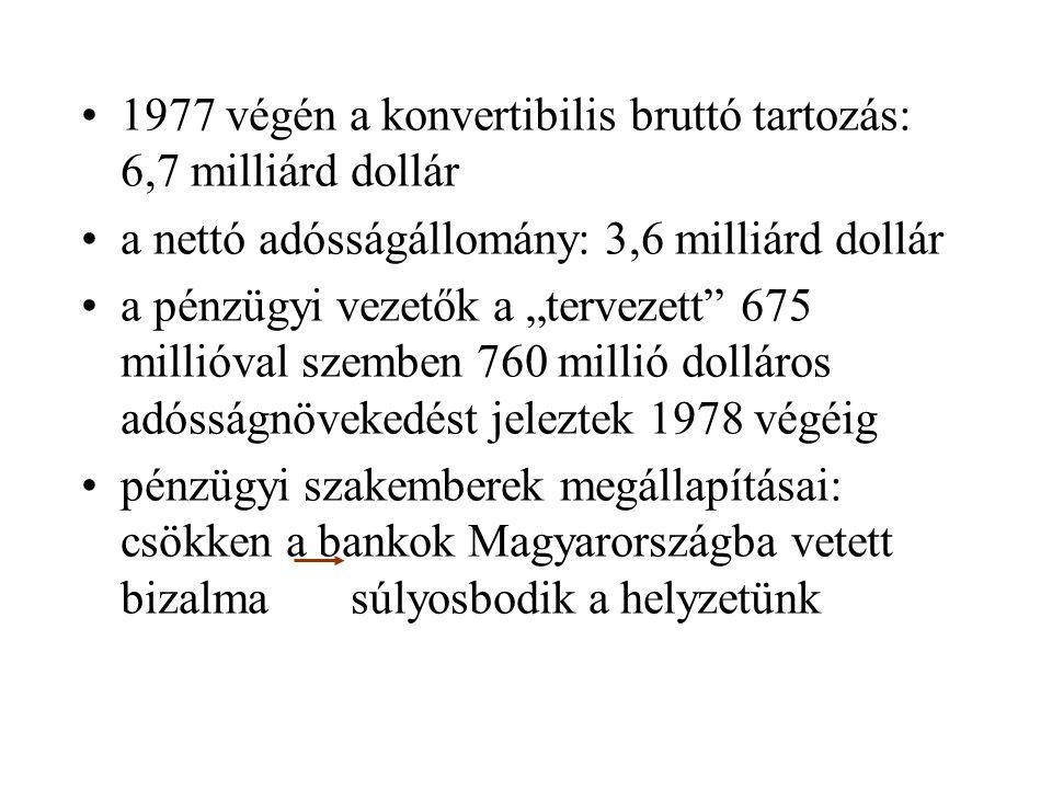"""1977 végén a konvertibilis bruttó tartozás: 6,7 milliárd dollár a nettó adósságállomány: 3,6 milliárd dollár a pénzügyi vezetők a """"tervezett"""" 675 mill"""