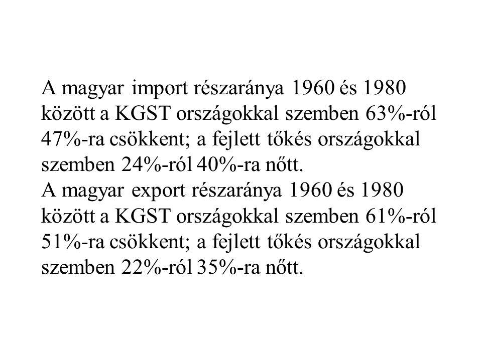 A magyar import részaránya 1960 és 1980 között a KGST országokkal szemben 63%-ról 47%-ra csökkent; a fejlett tőkés országokkal szemben 24%-ról 40%-ra