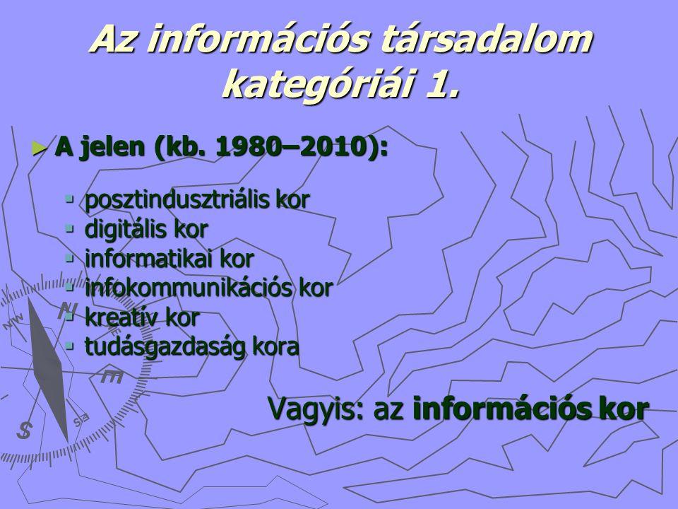 Az információs társadalom kategóriái 1. ► A jelen (kb.