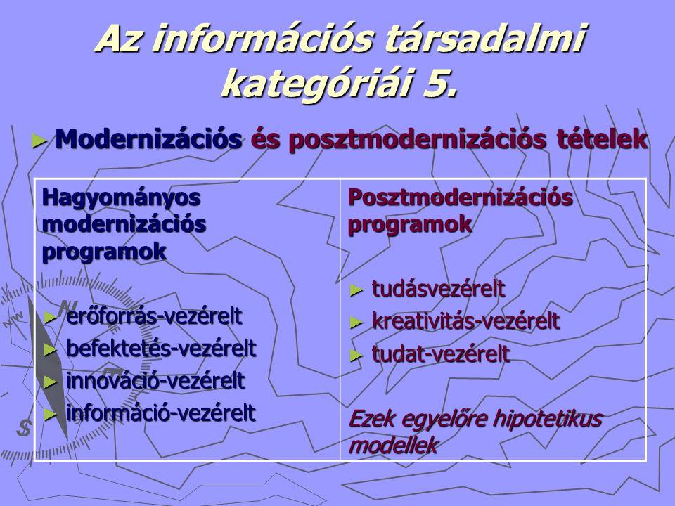 Az információs társadalmi kategóriái 5.