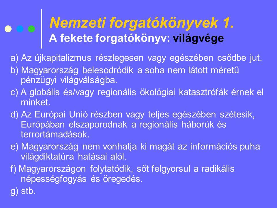 Nemzeti forgatókönyvek 1.