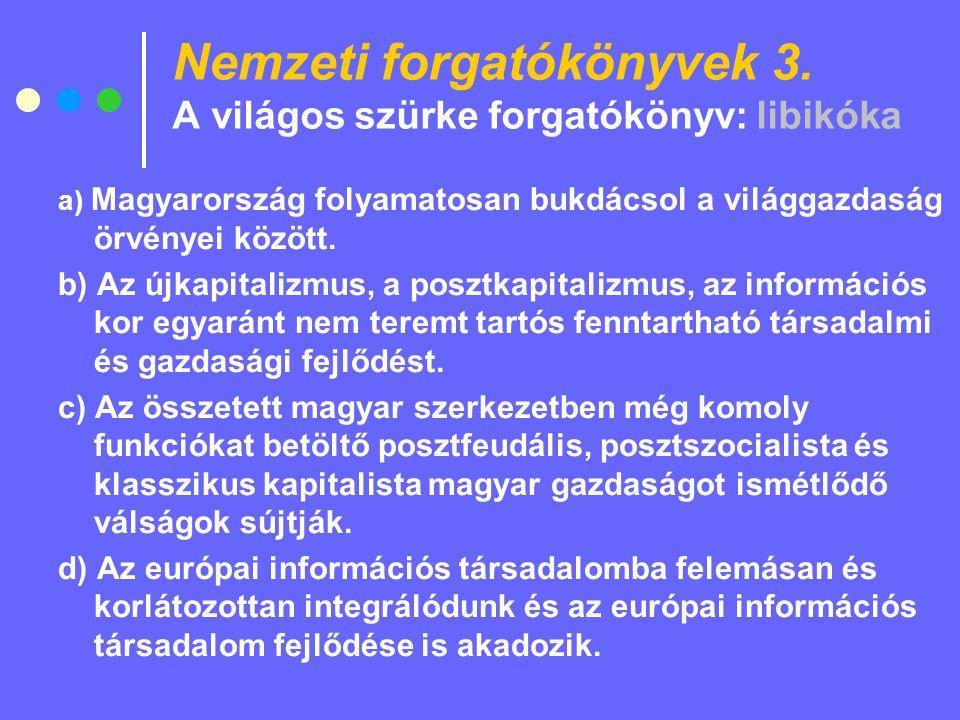 Nemzeti forgatókönyvek 3.
