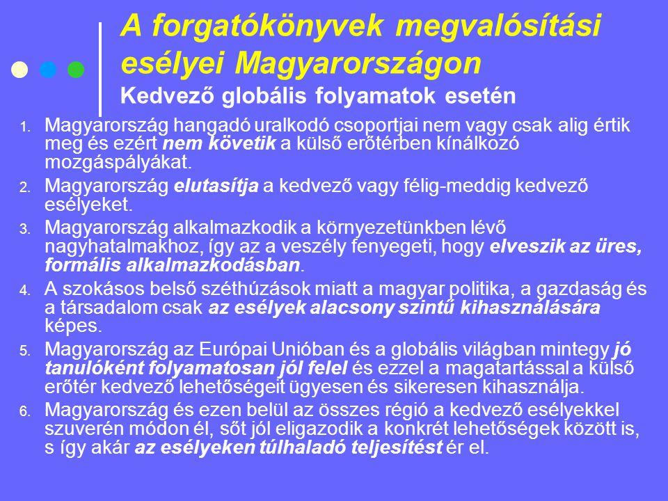 A forgatókönyvek megvalósítási esélyei Magyarországon Kedvező globális folyamatok esetén 1.