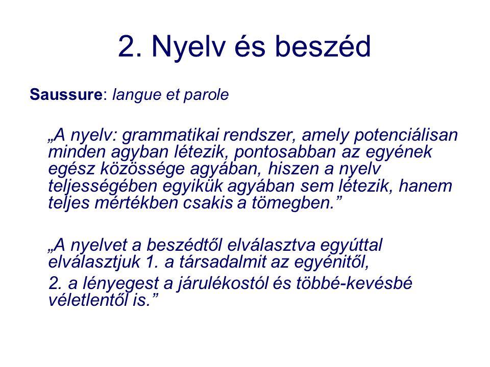 """2. Nyelv és beszéd Saussure: langue et parole """"A nyelv: grammatikai rendszer, amely potenciálisan minden agyban létezik, pontosabban az egyének egész"""