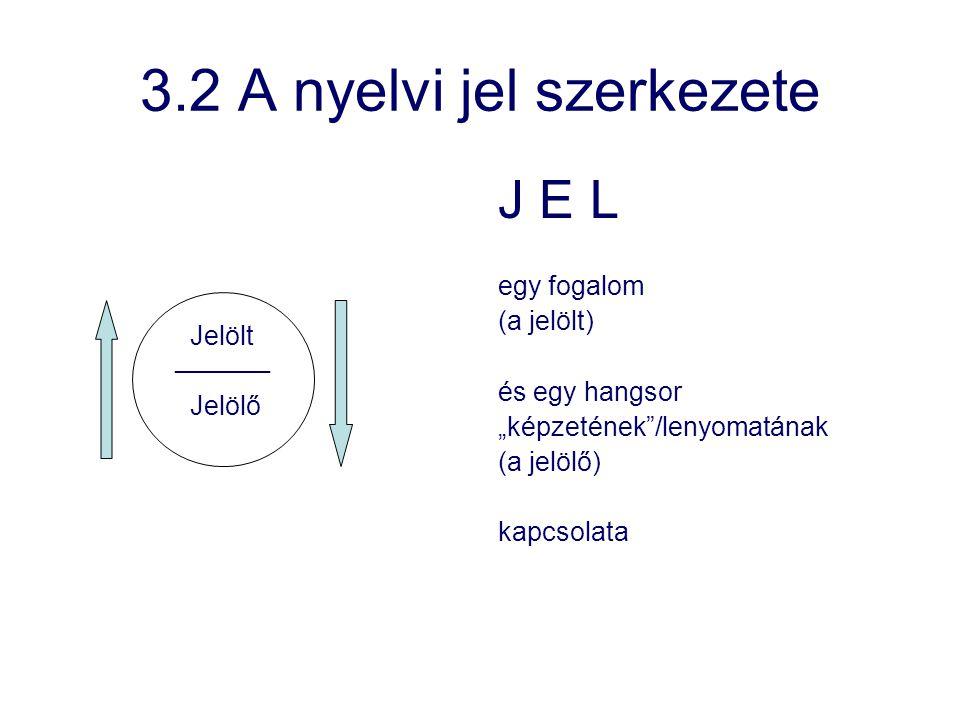 """3.2 A nyelvi jel szerkezete Jelölt ───── Jelölő J E L egy fogalom (a jelölt) és egy hangsor """"képzetének""""/lenyomatának (a jelölő) kapcsolata"""