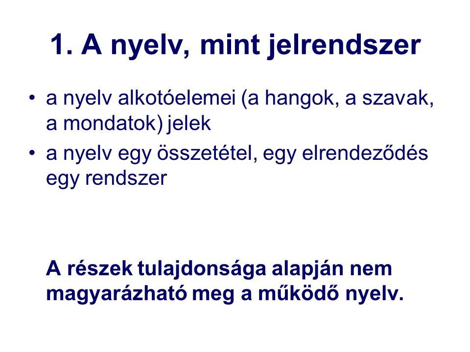 1. A nyelv, mint jelrendszer a nyelv alkotóelemei (a hangok, a szavak, a mondatok) jelek a nyelv egy összetétel, egy elrendeződés egy rendszer A része
