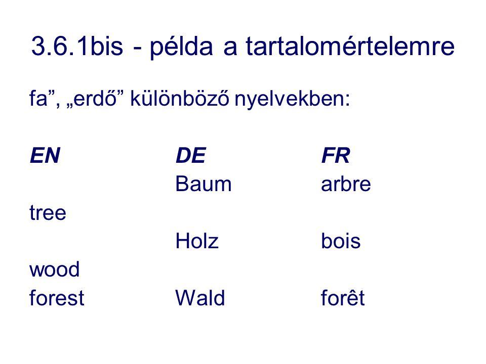 """3.6.1bis - példa a tartalomértelemre fa"""", """"erdő"""" különböző nyelvekben: ENDEFR Baumarbre tree Holzbois wood forestWaldforêt"""
