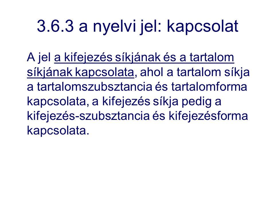 3.6.3 a nyelvi jel: kapcsolat A jel a kifejezés síkjának és a tartalom síkjának kapcsolata, ahol a tartalom síkja a tartalomszubsztancia és tartalomfo