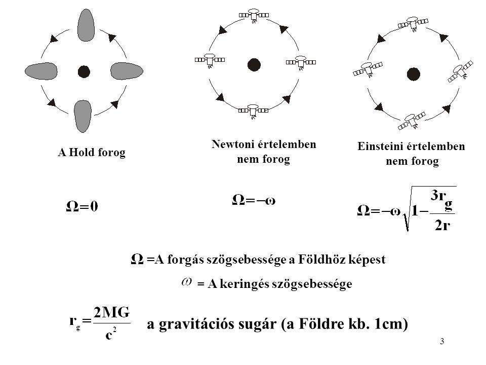 3 A Hold forog Newtoni értelemben nem forog =A forgás szögsebessége a Földhöz képest = A keringés szögsebessége Einsteini értelemben nem forog a gravi