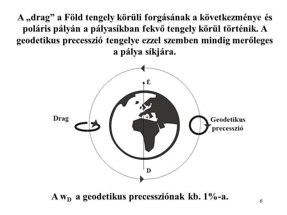 """6 A """"drag"""" a Föld tengely körüli forgásának a következménye és poláris pályán a pályasíkban fekvő tengely körül történik. A geodetikus precesszió teng"""