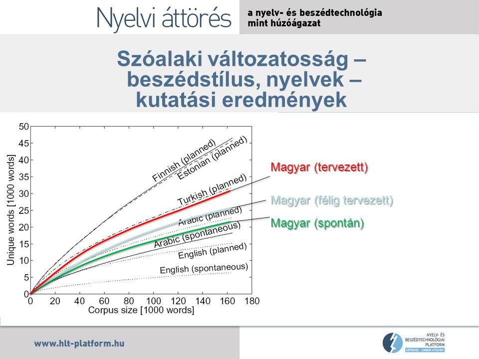 Szóalaki változatosság – beszédstílus, nyelvek – kutatási eredmények Magyar (tervezett) Magyar (félig tervezett) Magyar (spontán)