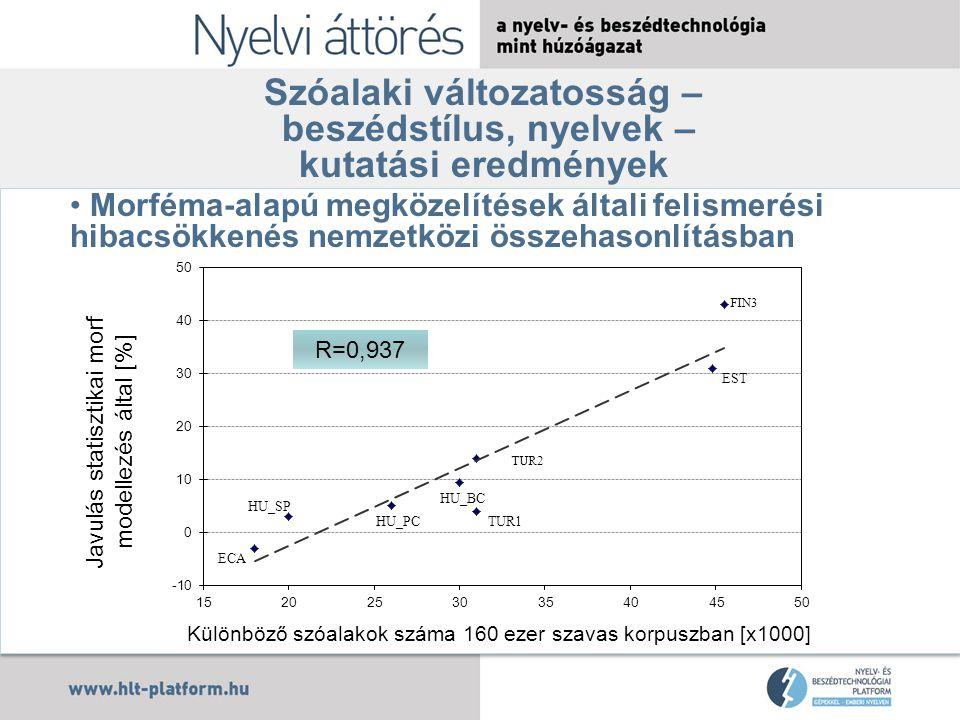 Szóalaki változatosság – beszédstílus, nyelvek – kutatási eredmények Morféma-alapú megközelítések általi felismerési hibacsökkenés nemzetközi összehas